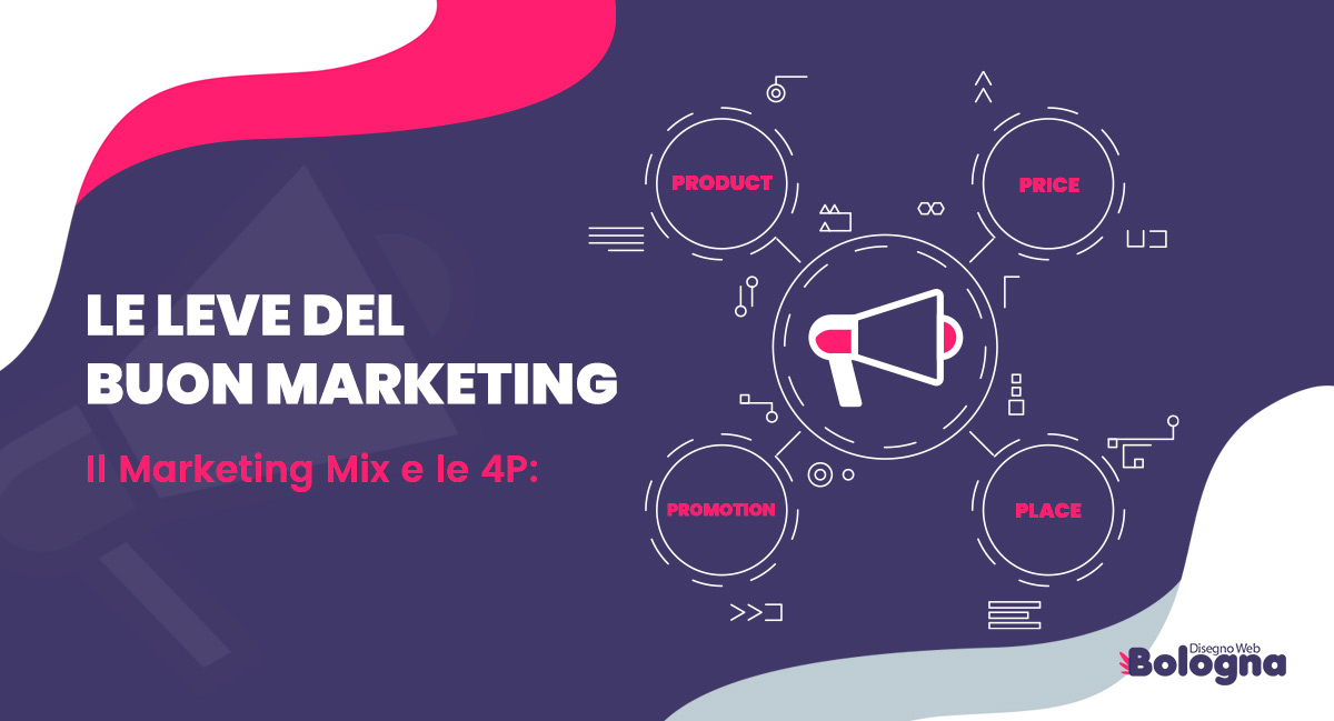 marketing mix 4p